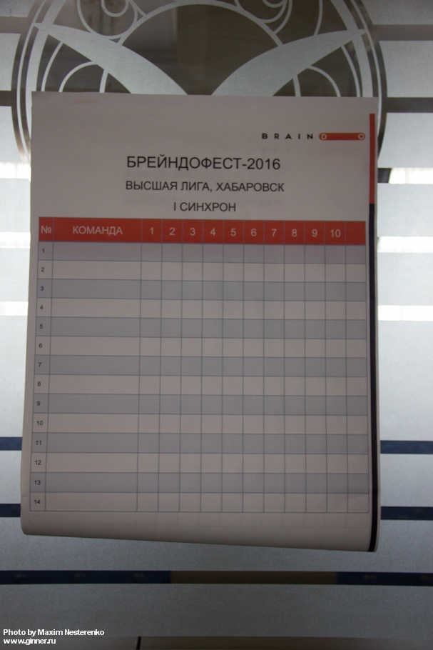 Б.У.Й. в Хабаровске