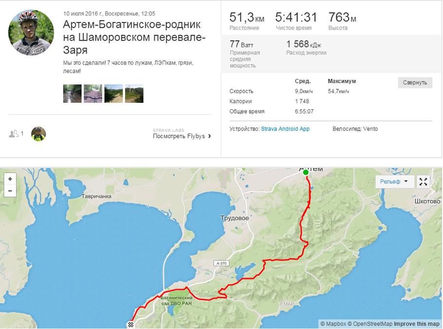 Велопоездка от Артема